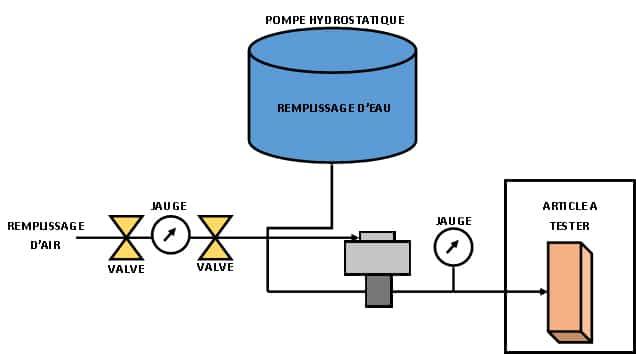 epreuves-hydrostatiques-ascotran-l